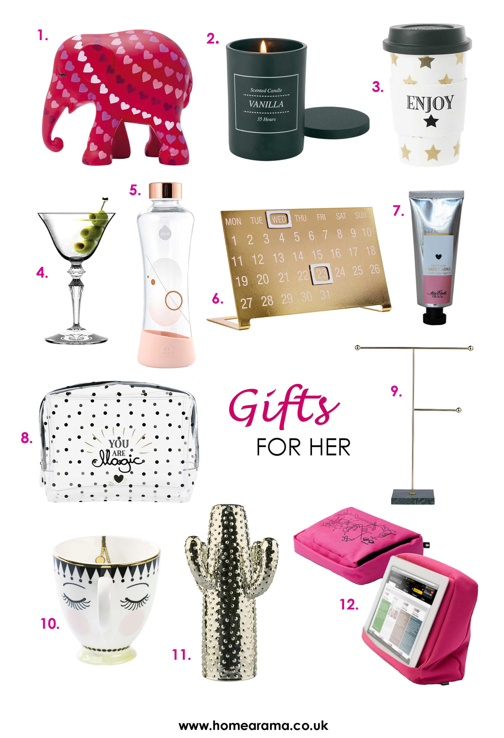 Christmas Gifts For Her Numbered