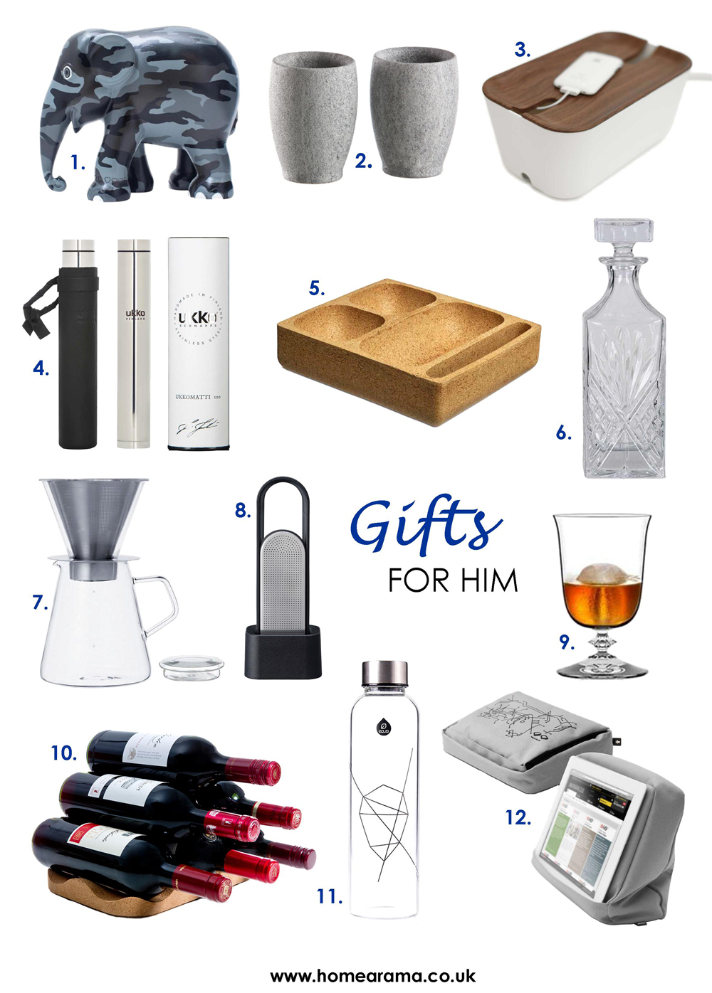 Christmas Gifts For Him Numbered